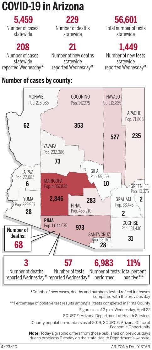 Arizona Coronavirus Cases Mapped By County April 22 Local News Tucson Com