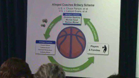 Bribery graphic