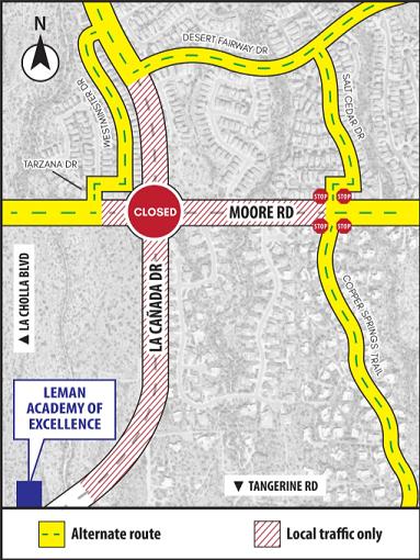 Roundabout project detour