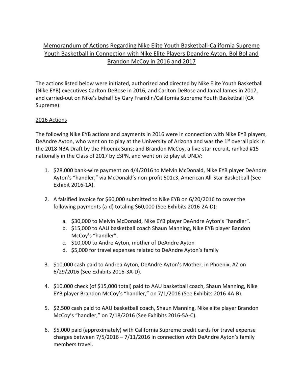 finest selection 01c13 51239 Avenatti s Nike-related documents