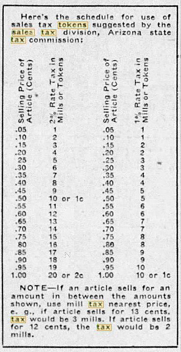 S Tax Chart 1937