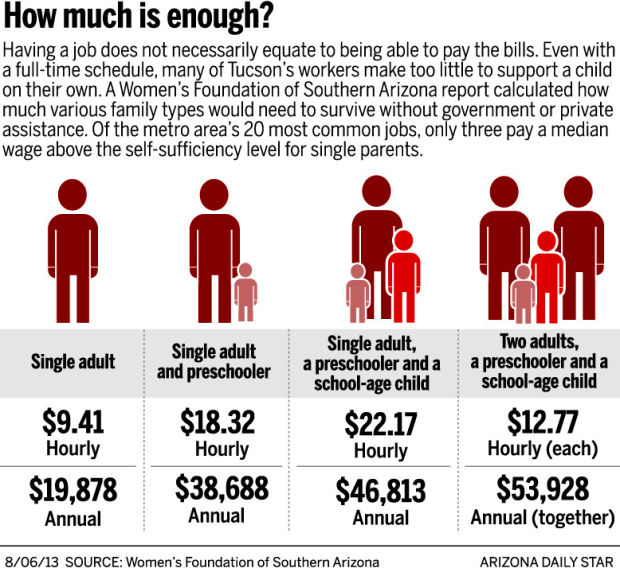 Graphic: How much is enough?