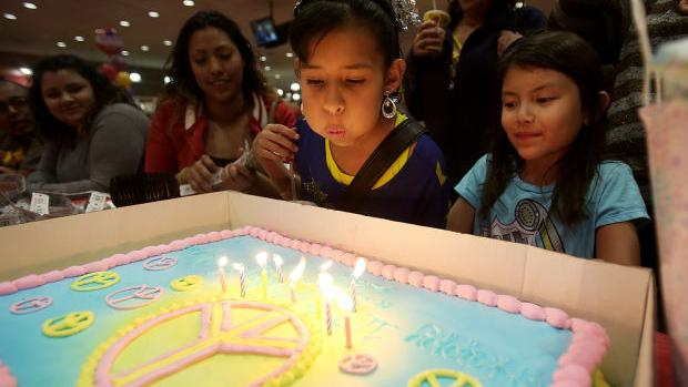 The Best Places To Have Kids Birthday Parties In And