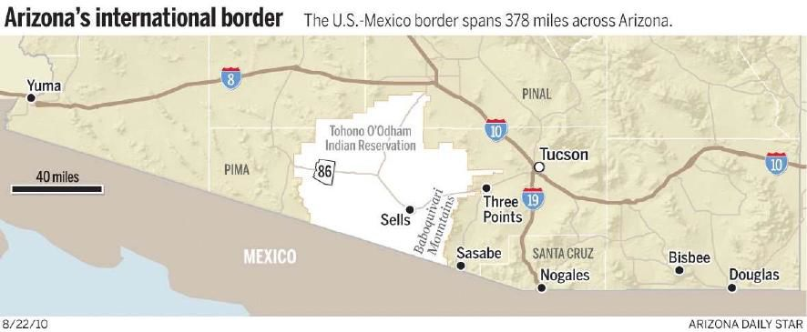 Arizona's International Border
