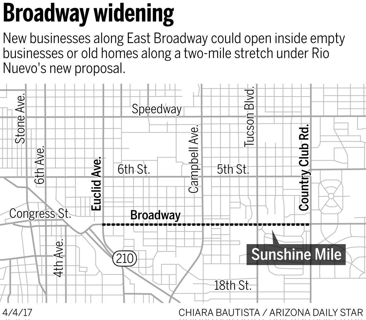 Broadway widening