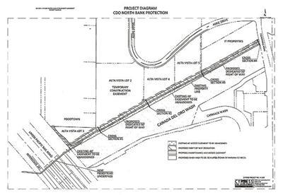 Marana Loop Expansion