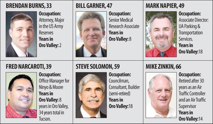 Oro Valley candidates
