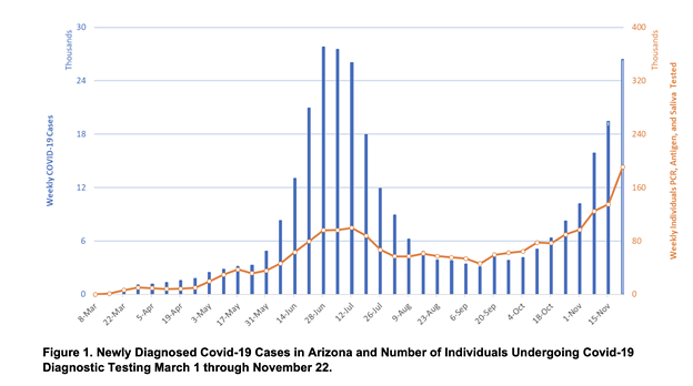 covid case_counts.png