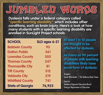 SunLight Dyslexia