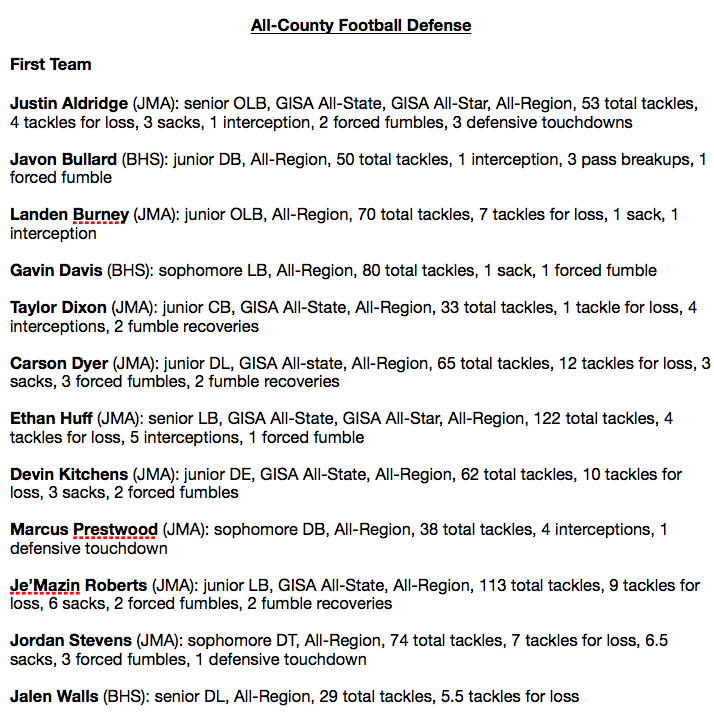 all-county defense 1st team