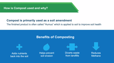 Keep Knoxville Beautiful Composting