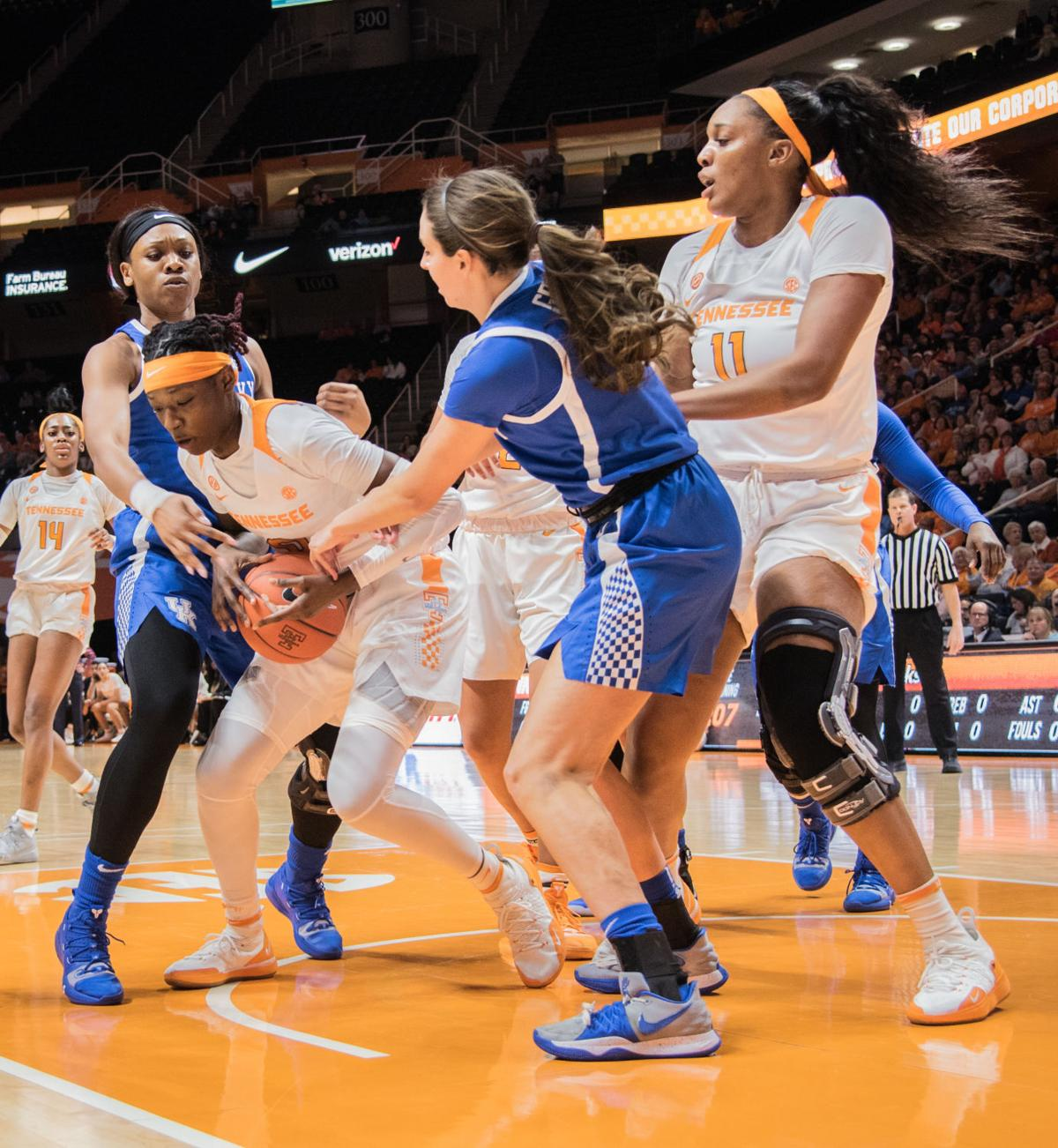 Women's Basketball vs. Kentucky