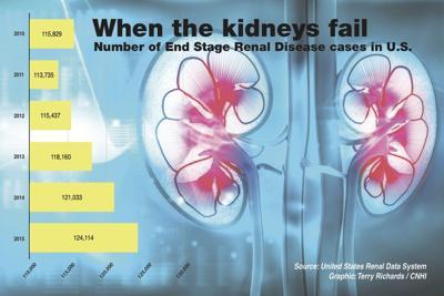kidney dialysis curățarea pielii de paraziți
