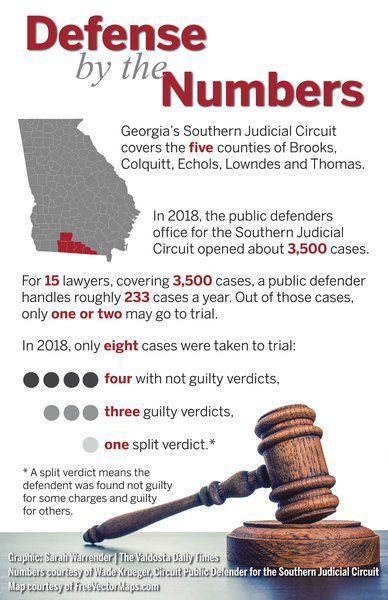 The Public's Defenders: Sixth Amendment lawyers stand for the accused