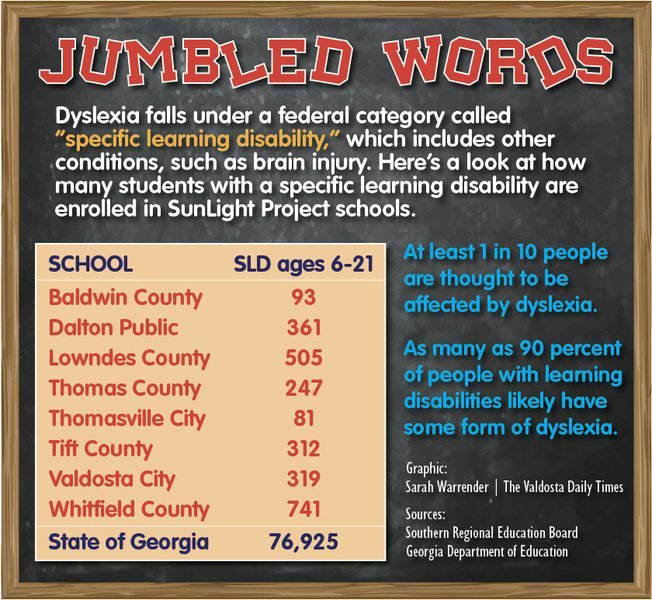 Decoding Dyslexias Legislative Day On >> Decoding Dyslexia Lawmakers Educators Look For Answers Local