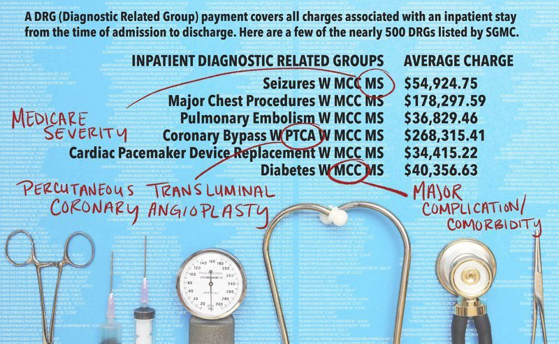 Price Tag on Health: Push for pricing transparency bewilders patients