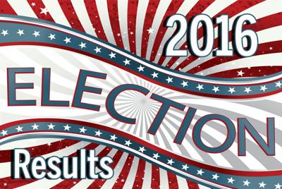 LIVE BLOG: Lowndes County Election | Local News
