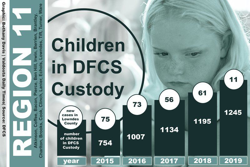 Foster Care Gap: As foster cases grow, placement remains