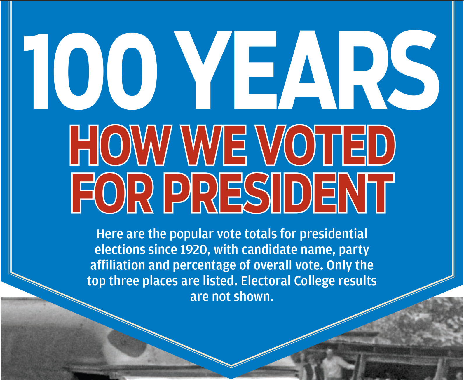 Picture of: How Mclennan County Voted In Presidential Elections The Last 100 Years Local Govt And Politics Wacotrib Com