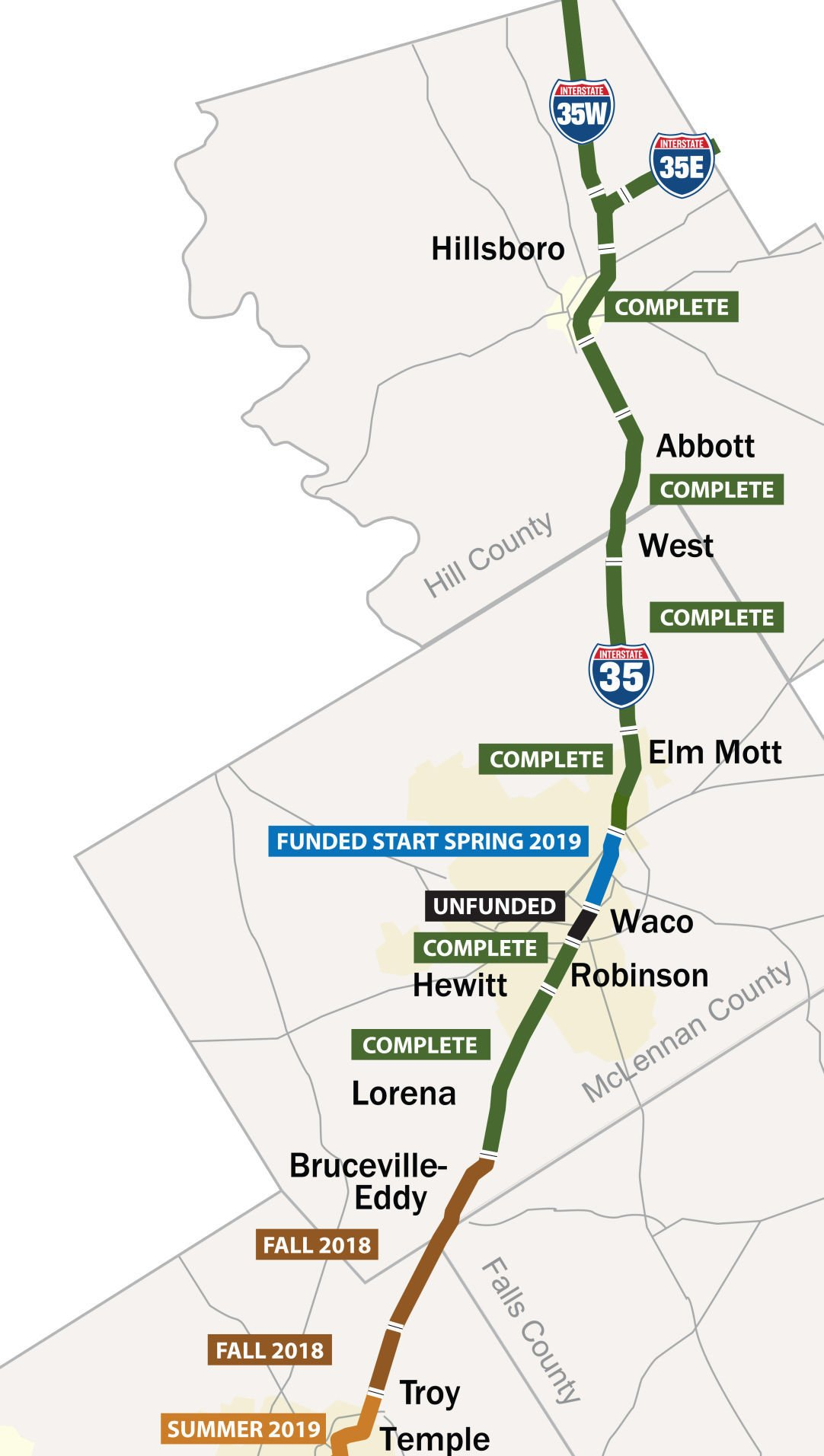 Steve Boggs: Lawmakers, time to step up and resolve looming ... on i-35 interstate map, ih 35 map, i-35 south iowa,