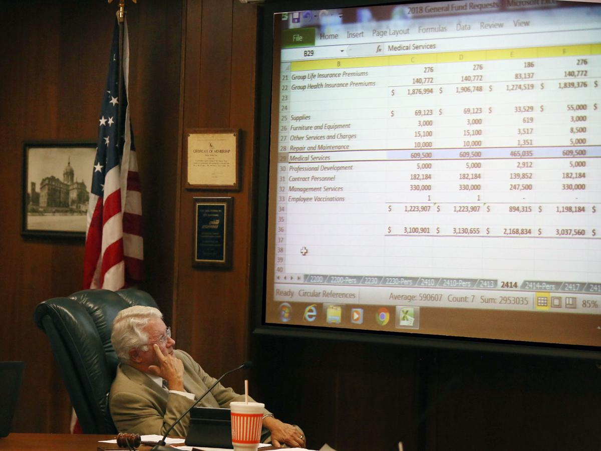 County files proposed budget, including 2-cent tax cut