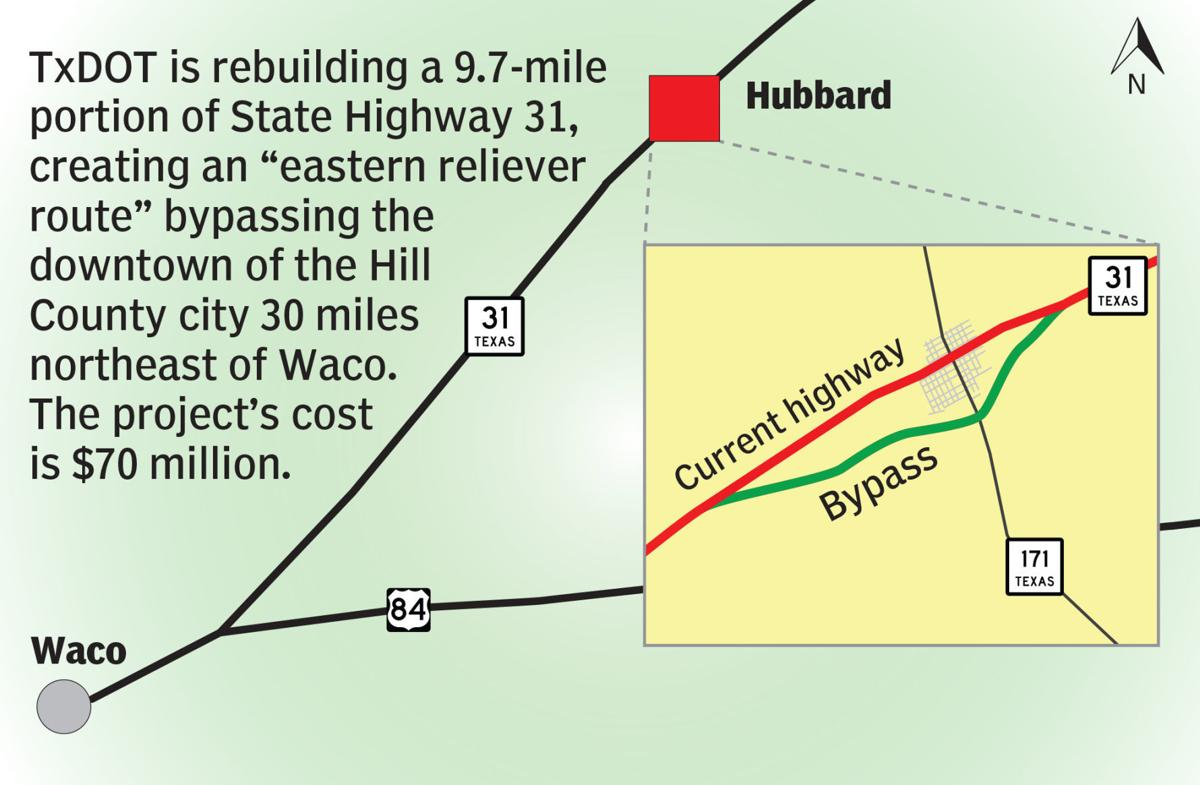Hubbard residents say new highway bypass could have silver