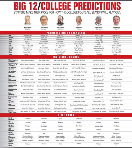 Big 12/college football predictions by the Trib staff