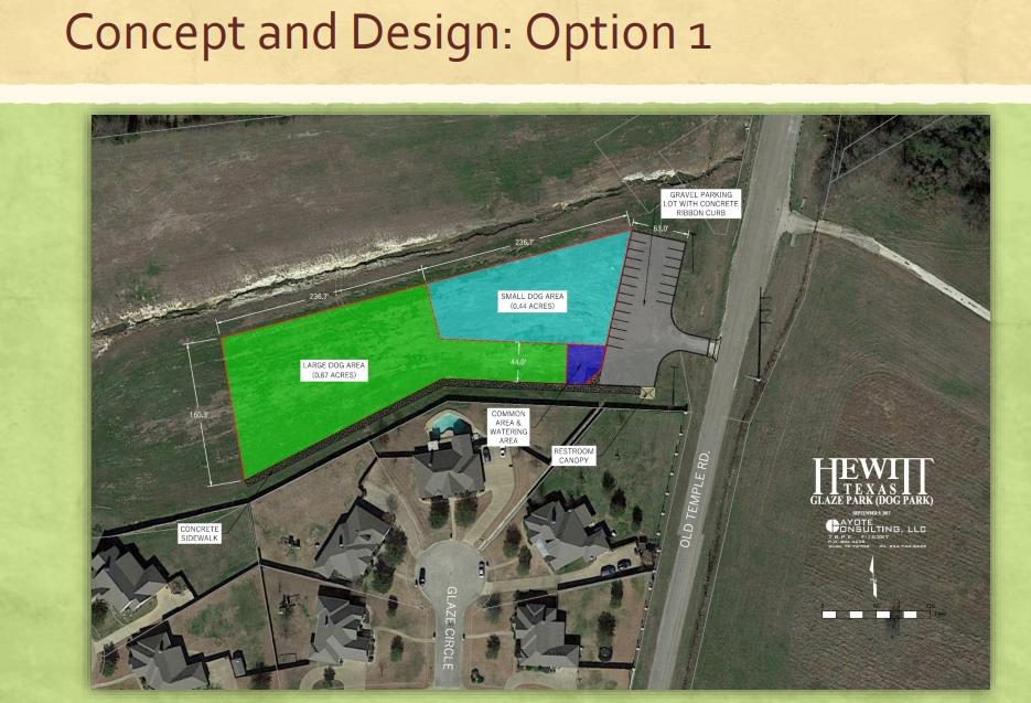 Proposed Hewitt dog park
