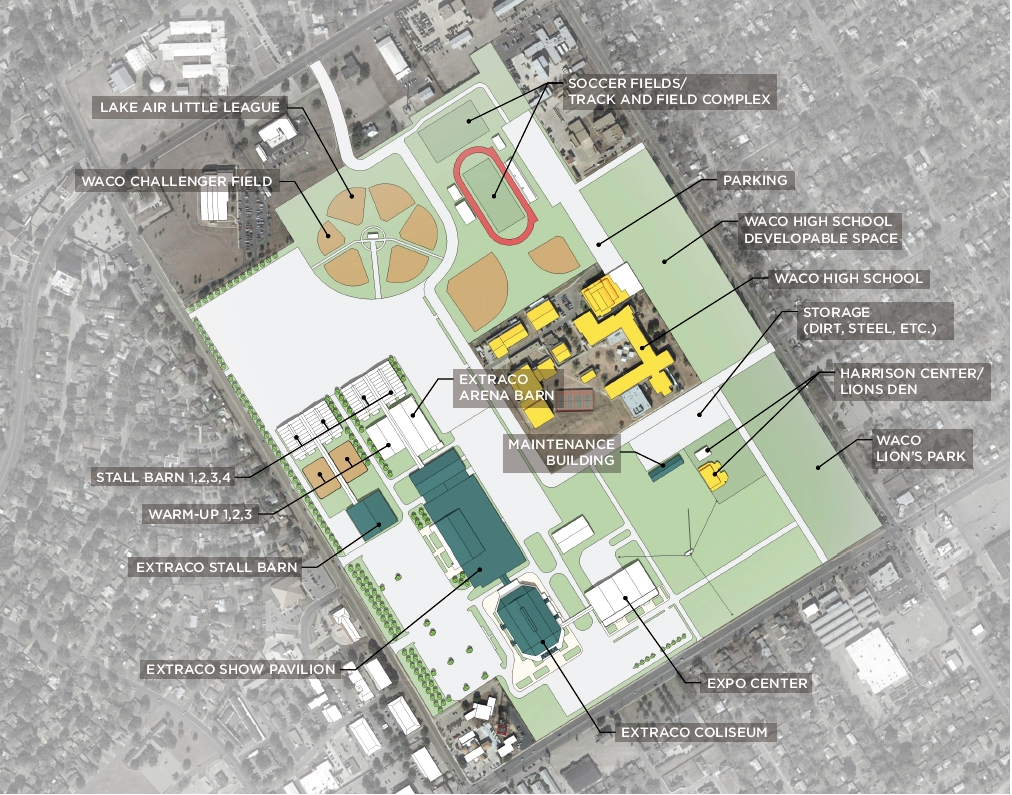 Extraco Events Center proposal