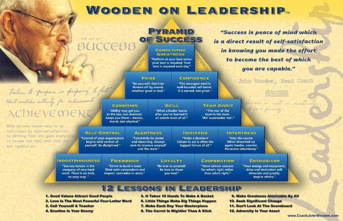 'Wooden's Wisdom' taught in  Breckenridge fourth grade classroom