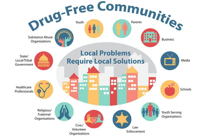 How can youth prevent drug and alcohol abuse
