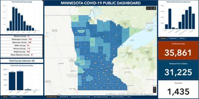 Minnesota reaches more than half a million COVID-19 tests
