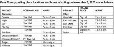 Cass  County Precincts