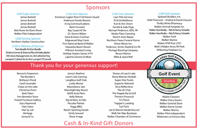 A listing of all donors that supported the Hospice Tournament