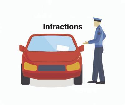 infractions