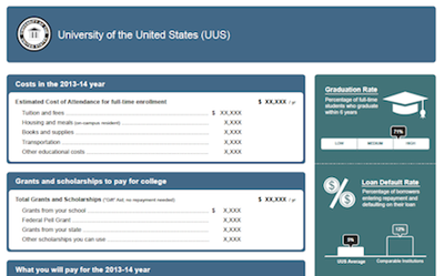 Asu Financial Aid >> Asu Deciding Whether To Use Financial Aid Shopping Sheet