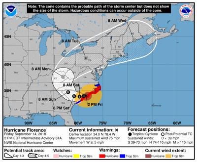 Hurricane Florence 2 p.m. Friday update