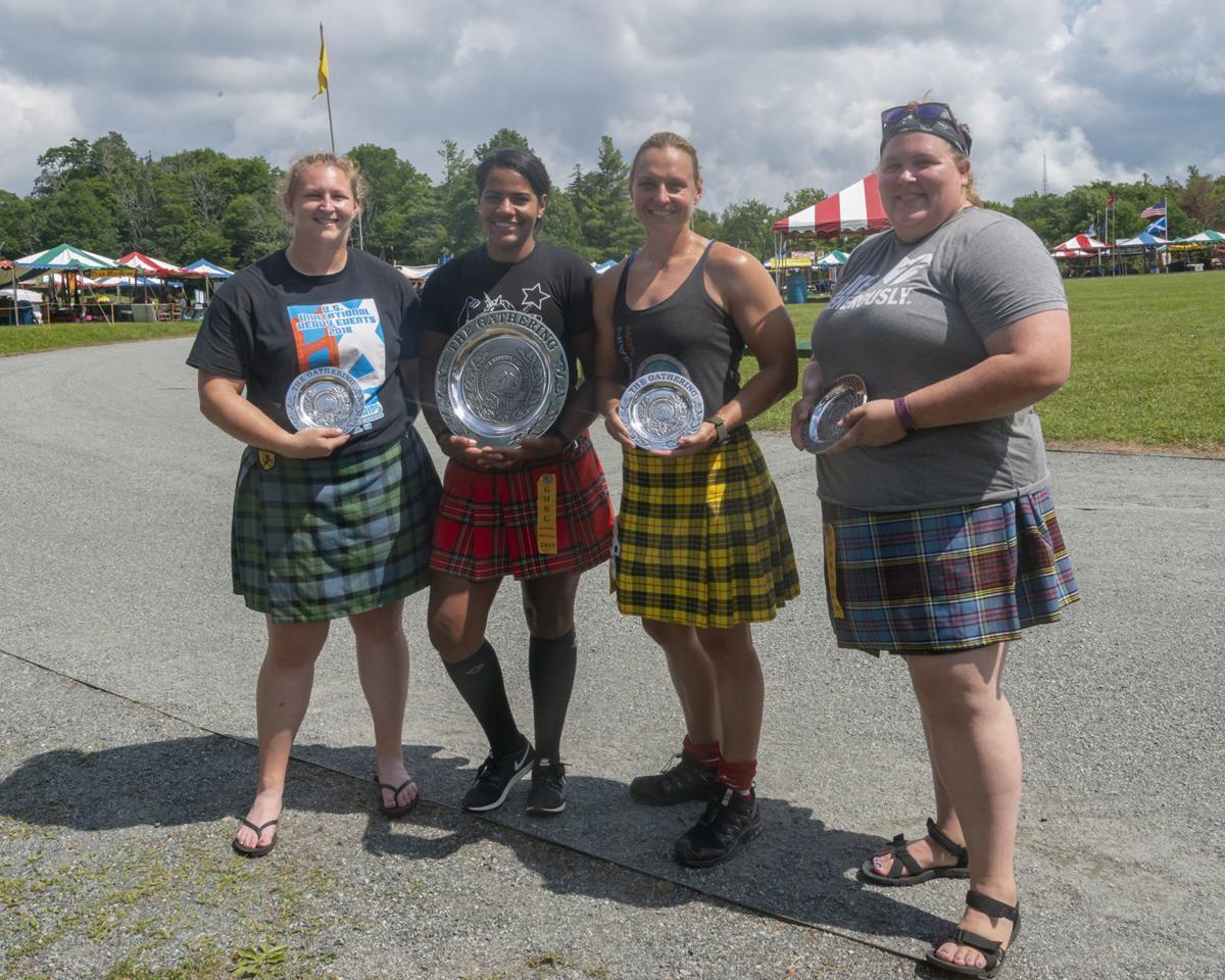 Highland medalists