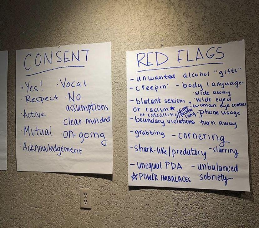 Brainstorm charts