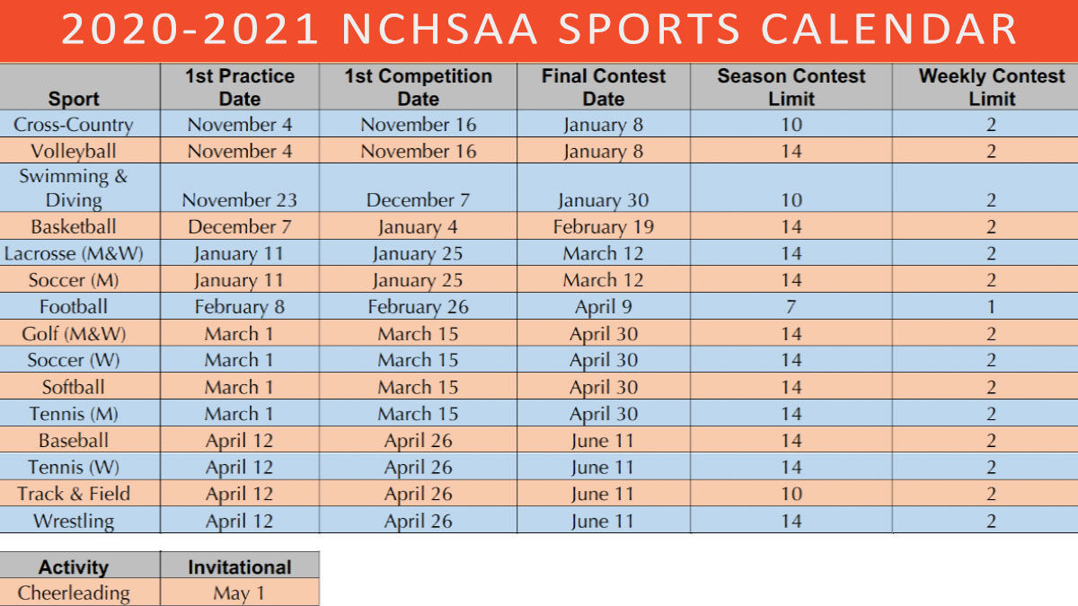 2020-21 high school sports calendar