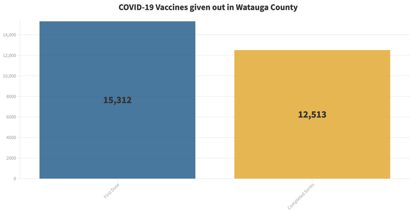 April 5 Vaccines