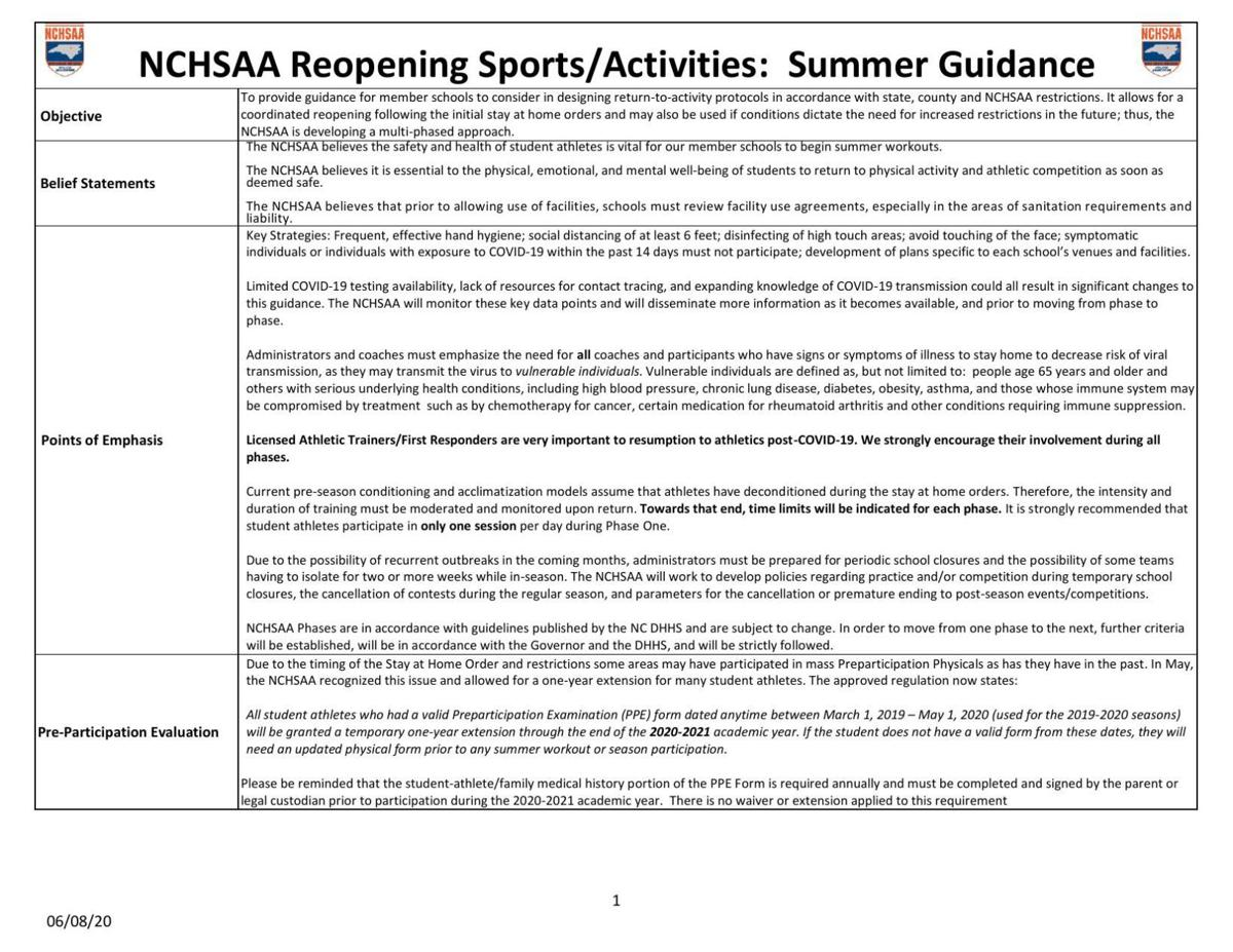 Click here to view the NCHSAA reopening guidelines