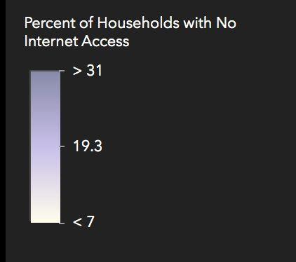 Percent of households