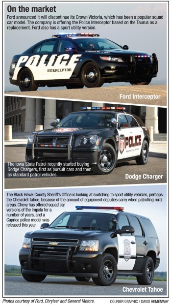Types of squad cars graphic