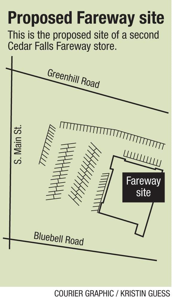 Fareway graphic ONLINE