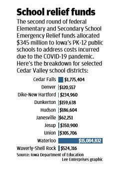 Second round school relief funds