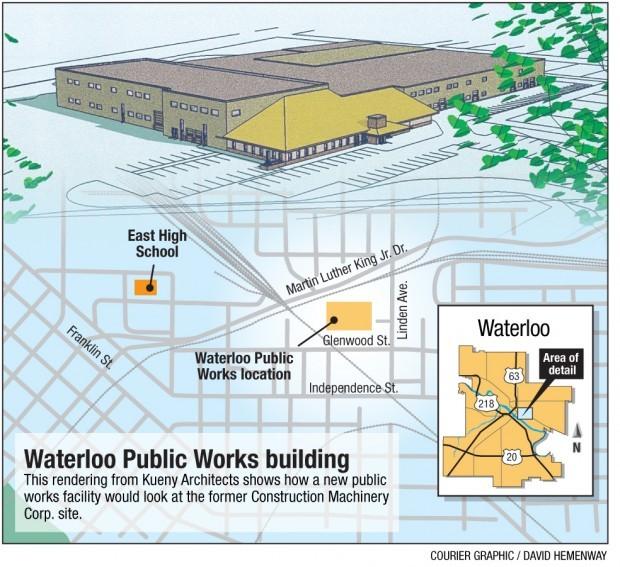 Waterloo Public Works graphic