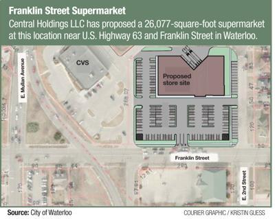 Franklin Street Supermarket ONLINE