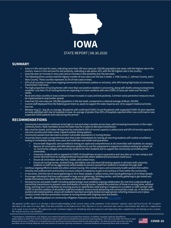 Iowa Report 8.30.2020