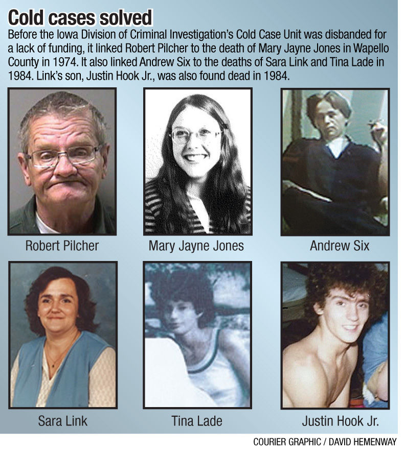 cold cases graphic